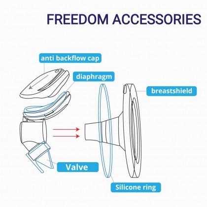 Milk Planet Beaute Freedom Accessories - Anti Back Flow System Cap